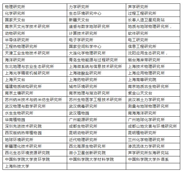 中国科学院大学将在宁举办硕博研究生招生咨询会
