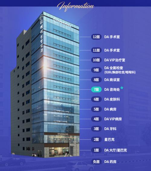 轮廓整形名院韩国da整形医院搬家了