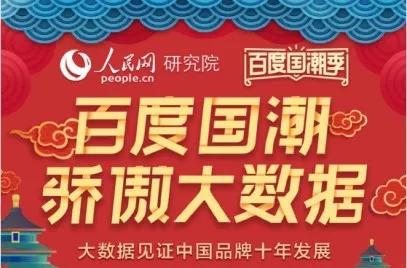 """《百度国潮骄傲大数据》发布,健力宝荣登""""最火""""中国品牌榜"""