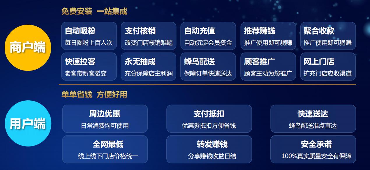 http://www.shangoudaohang.com/anli/224725.html