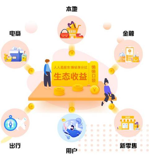 懒懒口袋全球首个区块链+共享电商平台应用场景落地