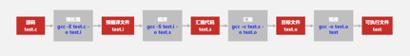 激发算力觉醒,ARM 架构下算力提升