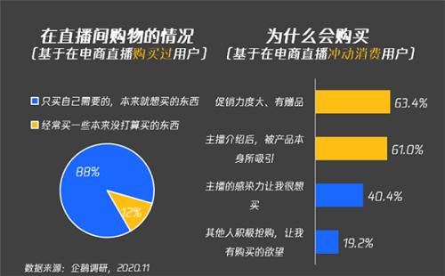 """直播间88%用户消费不冲动 正如辛巴辛有志一直提倡""""需要的买,不需要不买"""""""
